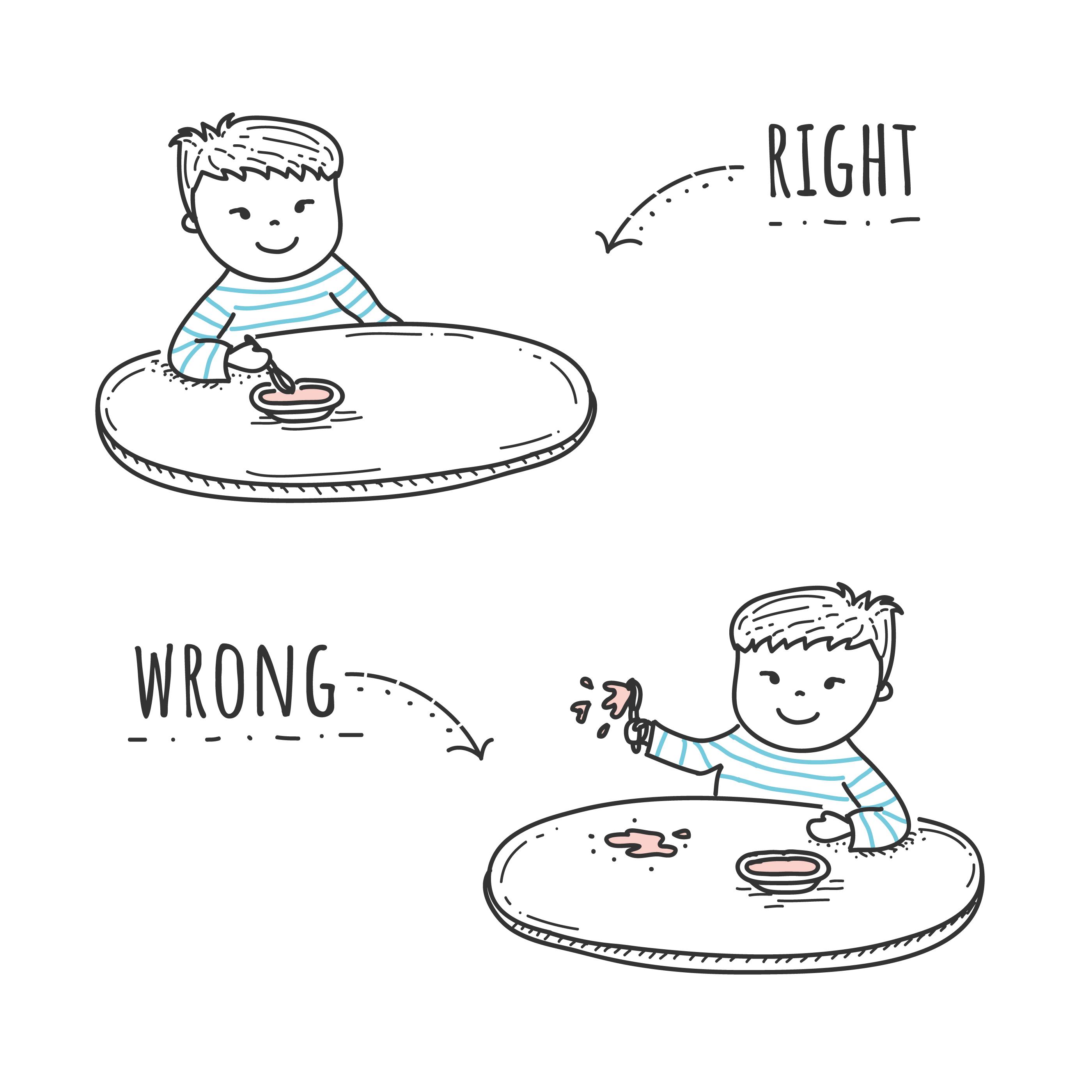 Right Wrong Free Vector Art