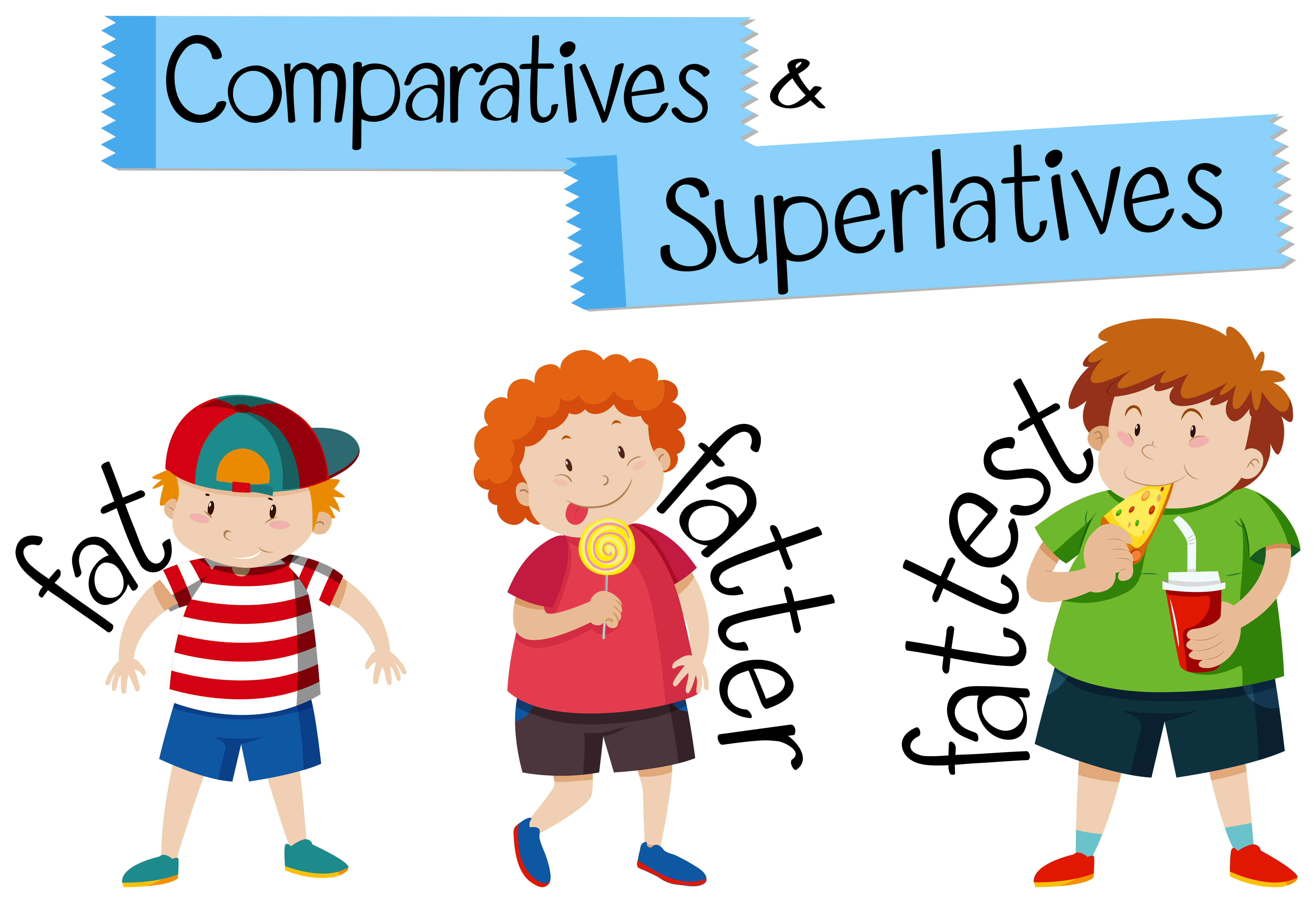 Comparatives And Superlatives For Word Fat