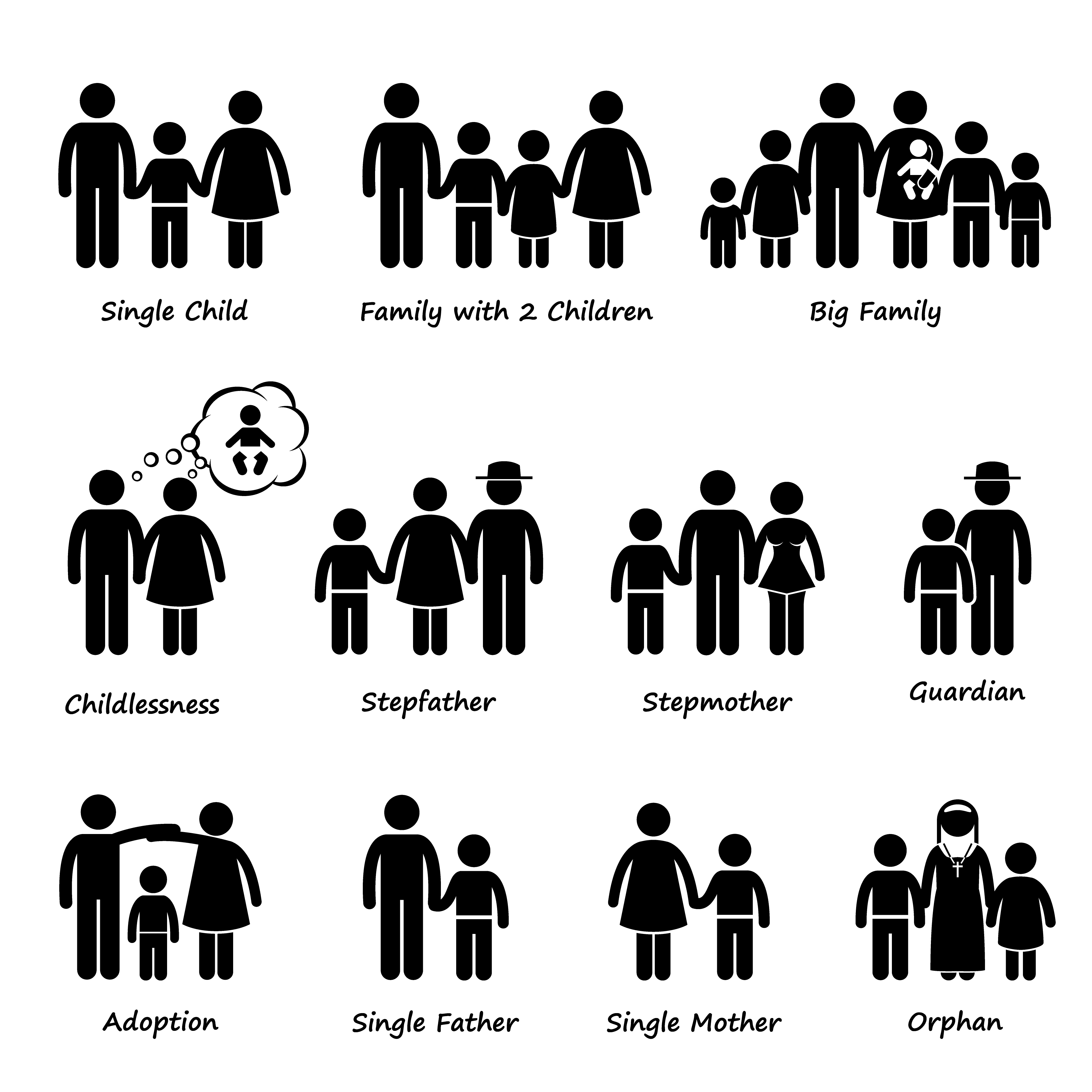 Family Size And Type Of Relationship Stick Figure