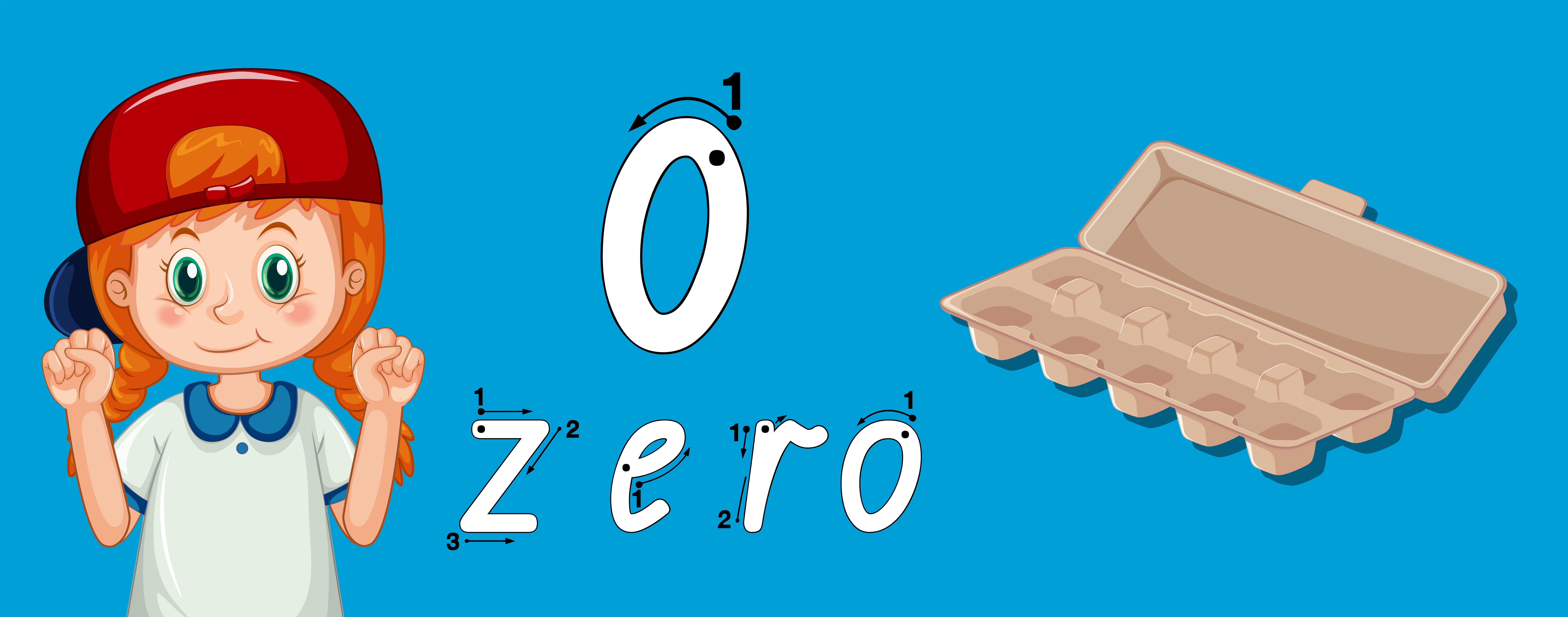 Number Zero Tracing Guide