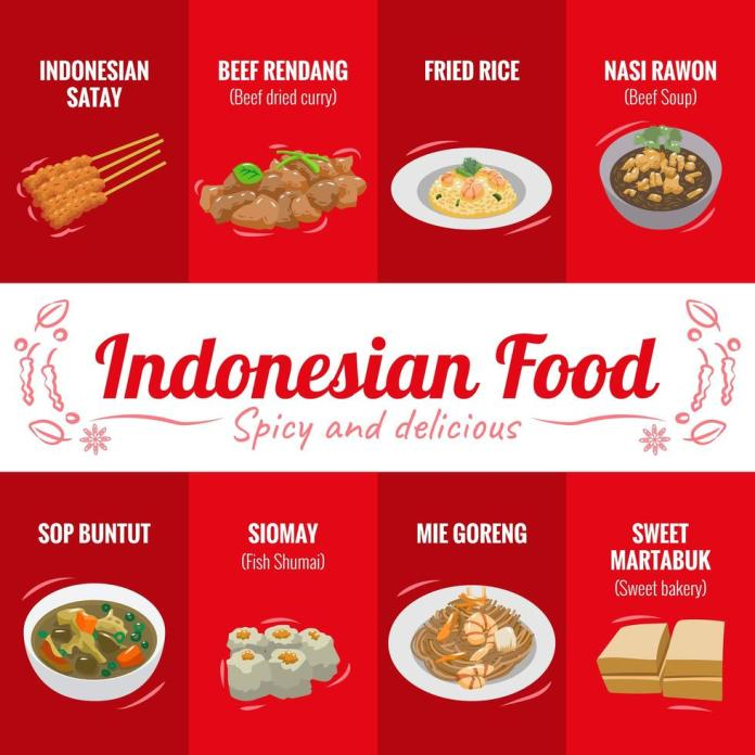Indonesian Food Poster 966028 Download Free Vectors Clipart Graphics Vector Art