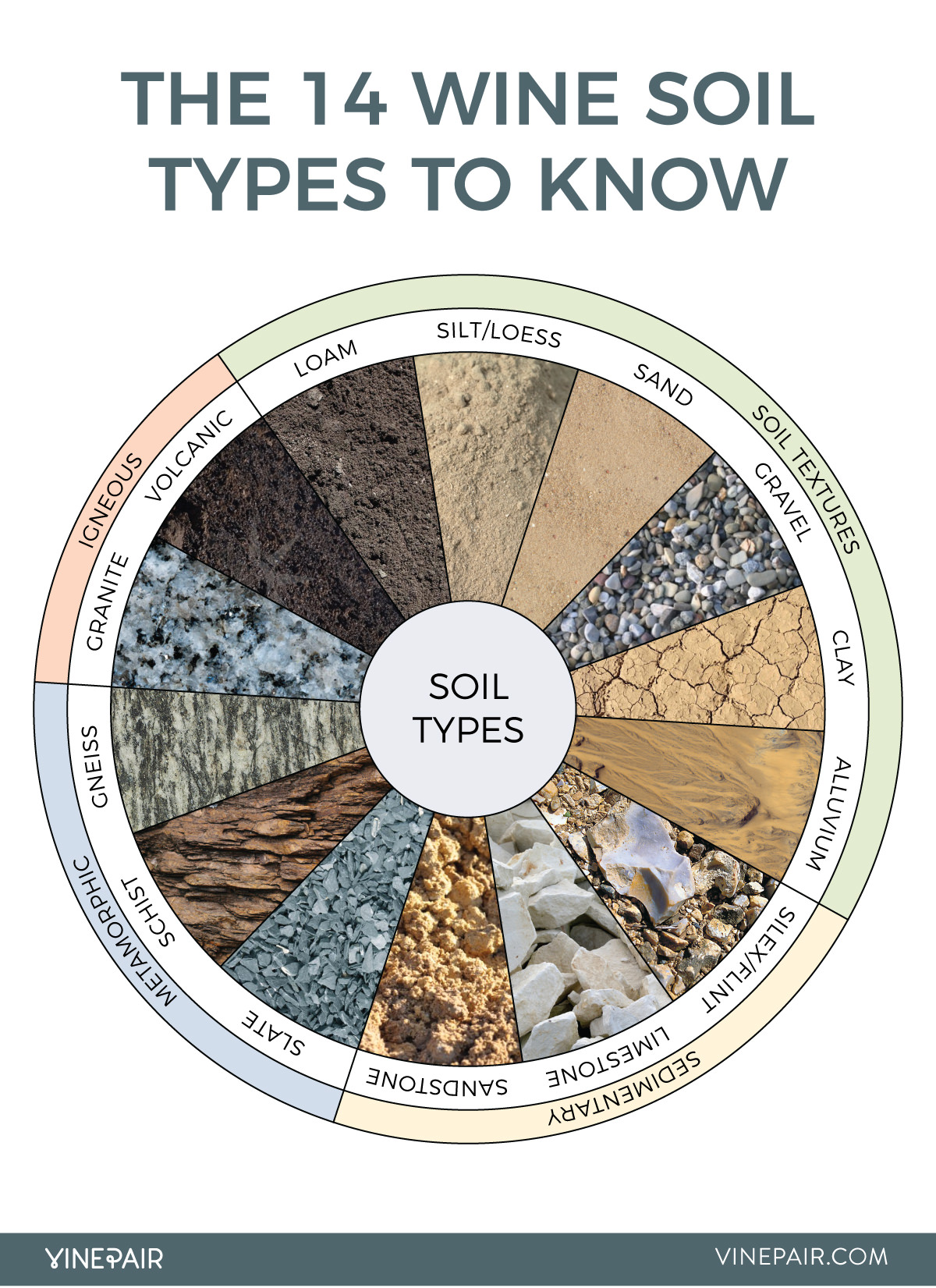 An Illustrated Guide To The Most Important Wine Soils You