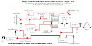 Blog  How to Solve Wiring on a Cafe Racer