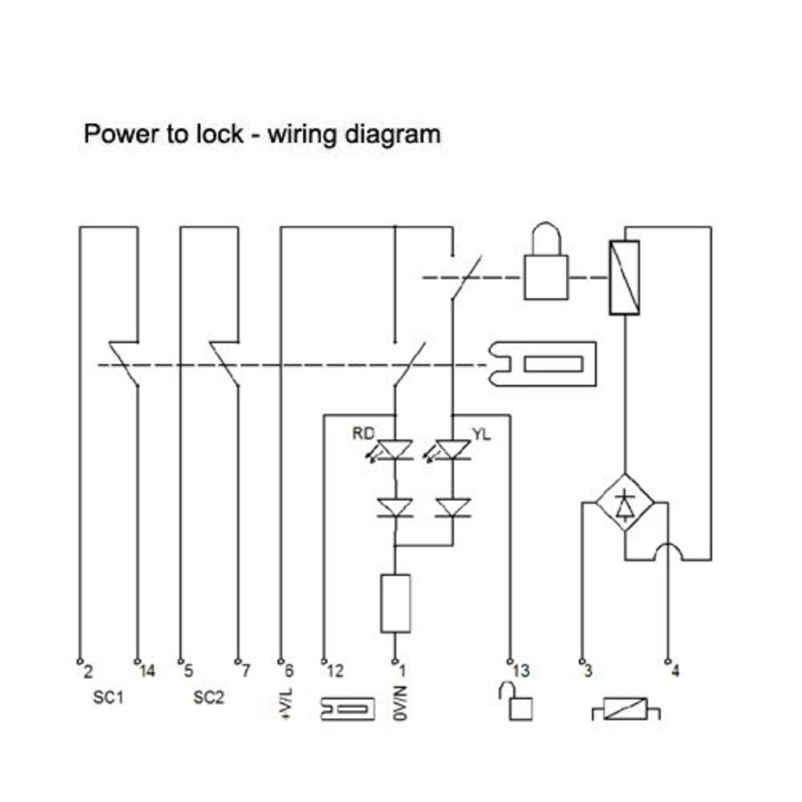 fortress interlocks handle operated solenoid safet?resize\\\=665%2C665 draeger interlock wiring diagram on draeger download wirning diagrams  at fashall.co
