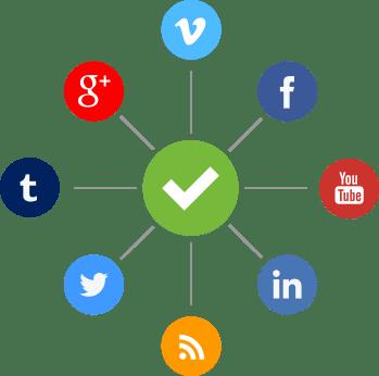 Best easy website builder