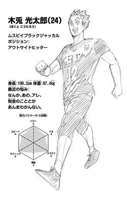 kōtarō bokuto image gallery haikyu