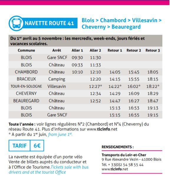Blois: cómo ir desde Paris a Blois