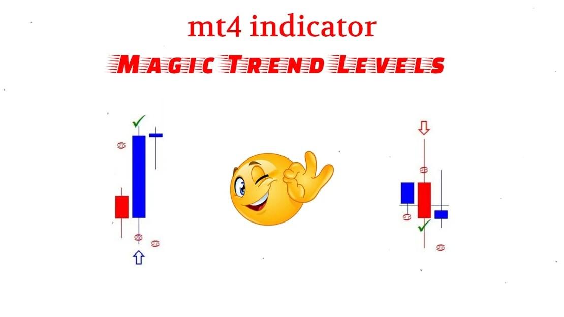Trend Levels Indicator Worth Free Version