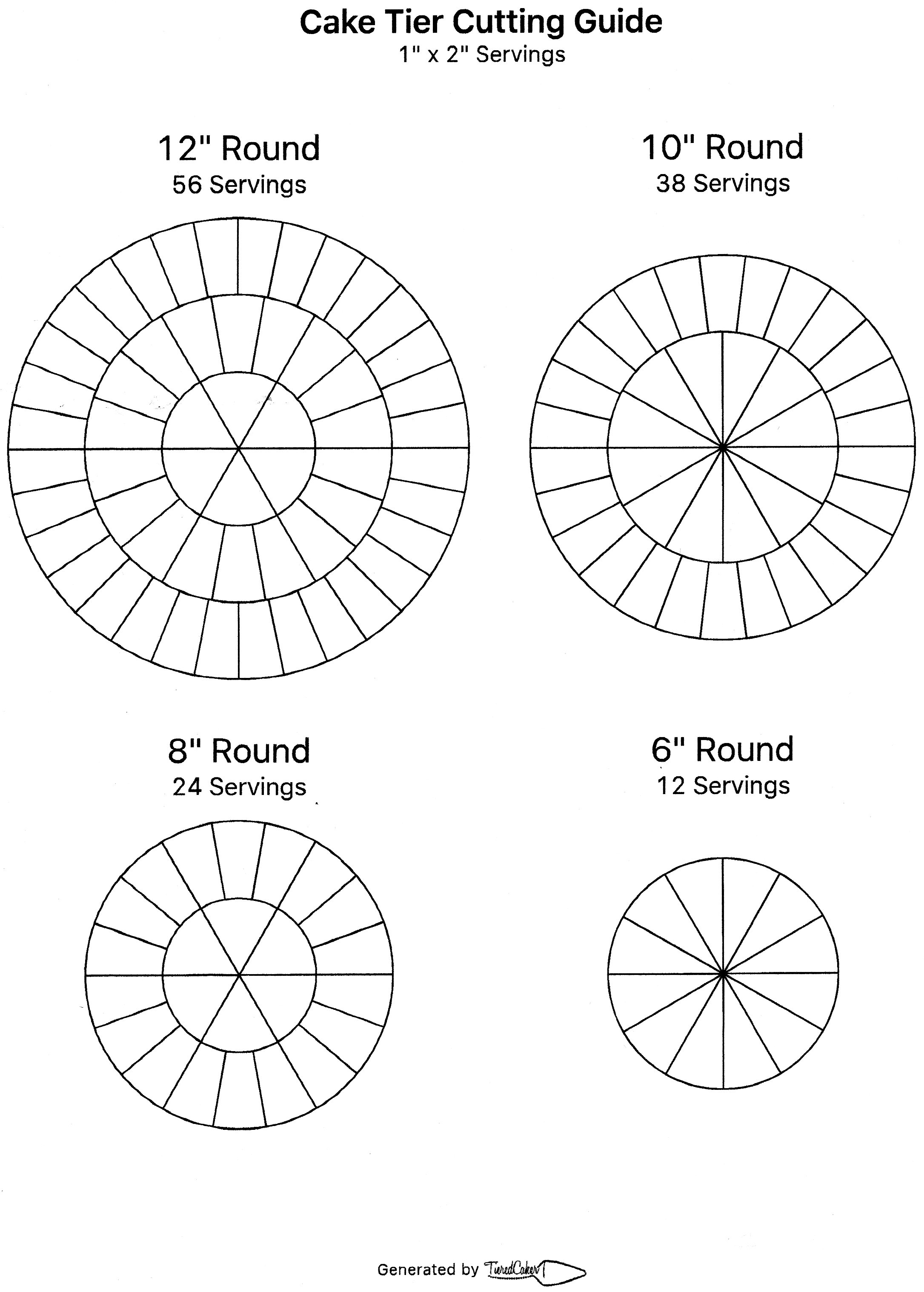 C channel size chart