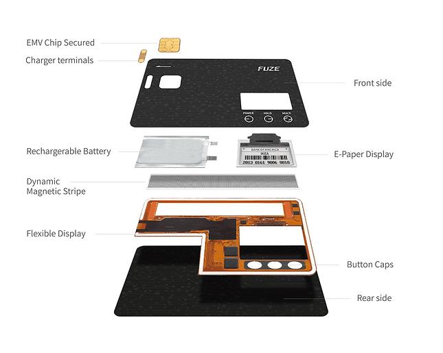 FUZE system, fuze card