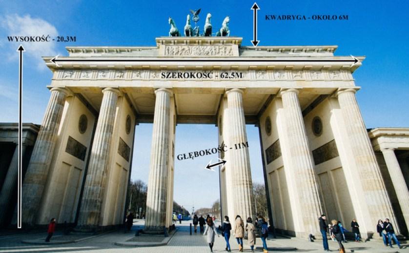 Ashwin Kumar PROAshwin Kumar Follow Brandenburg Gate https___flic.kr_p_SWq3LG (moja edycja - dopisanie wymiarów Bramy)