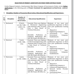 Kerala Job