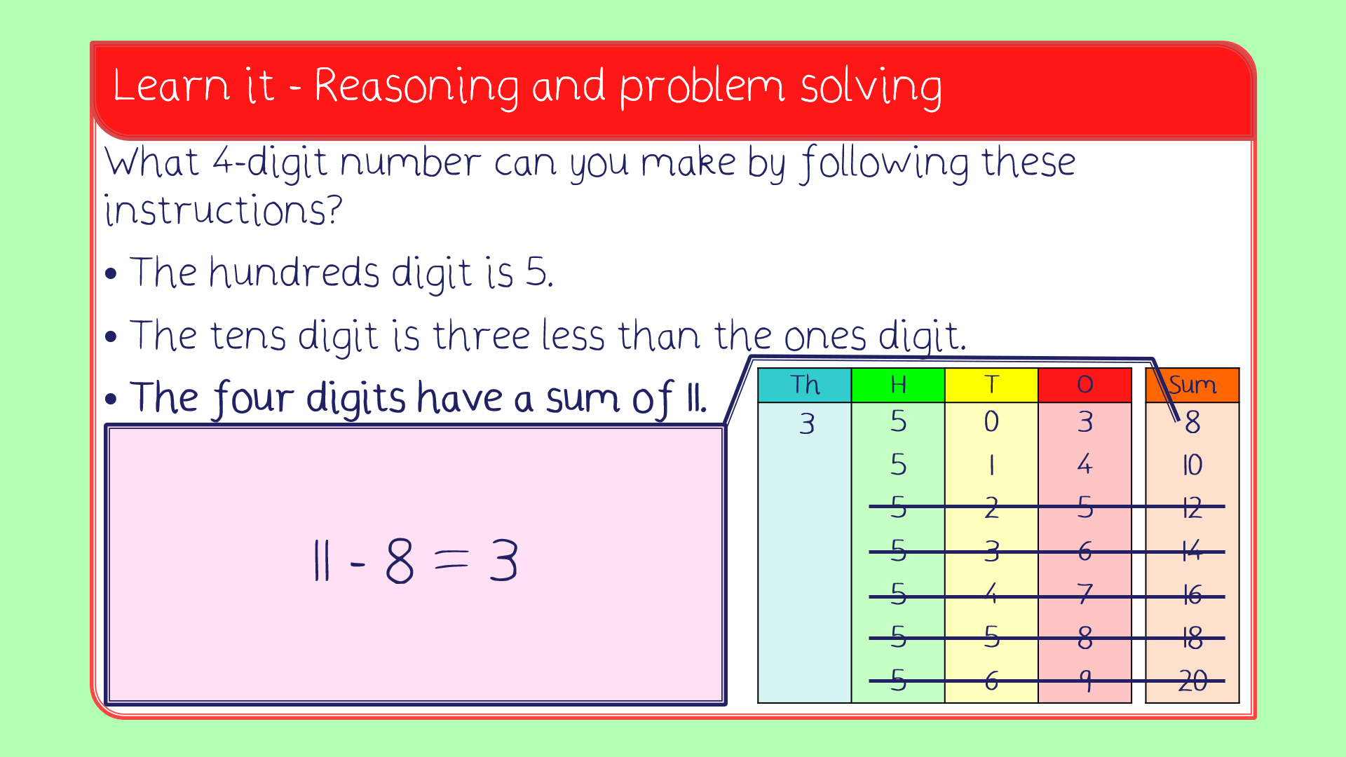 S 10s 1s Lesson Pack Year 4 Number And Place Value