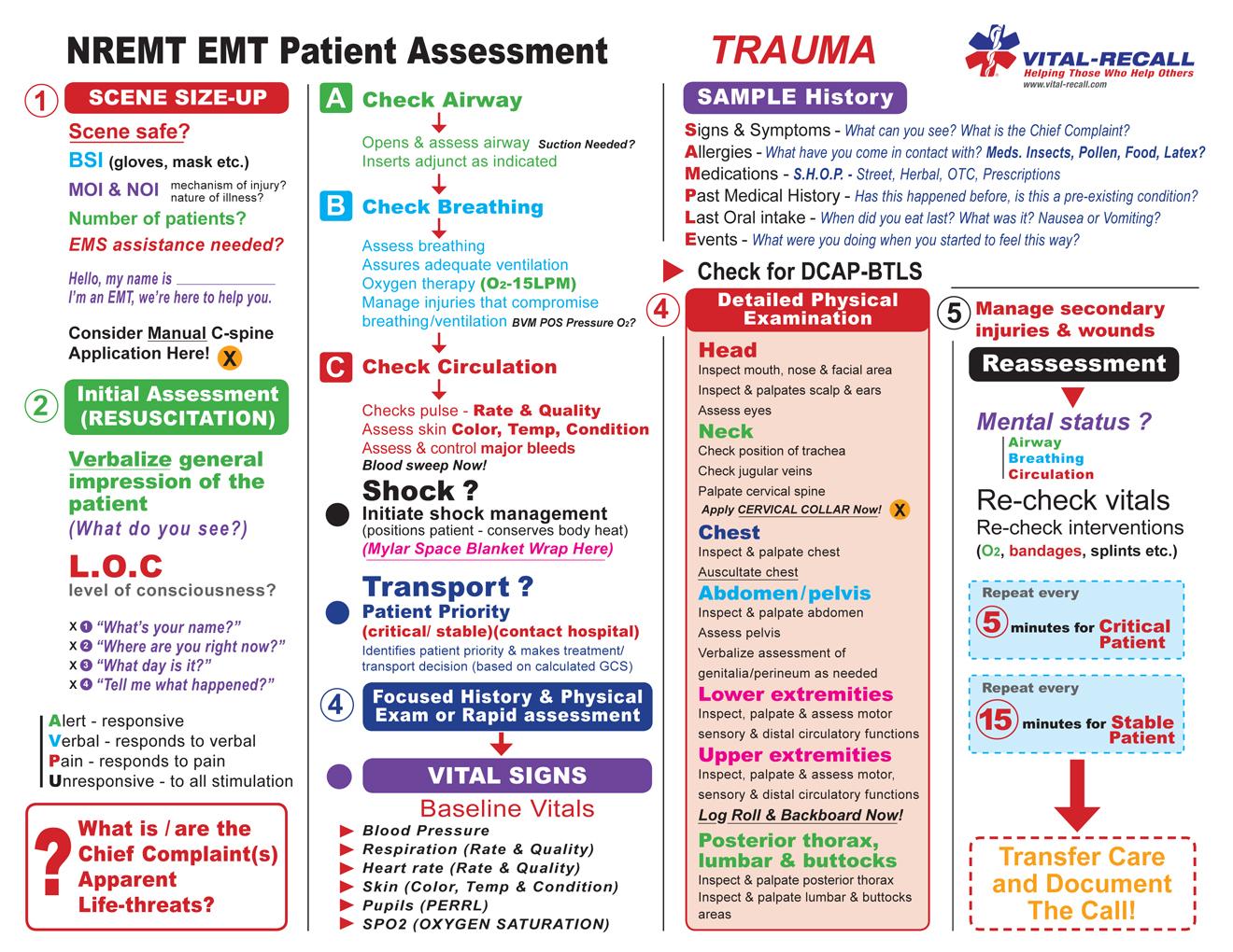Emt Trauma Amp Medical Training Sheets 50 Pack