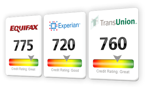 Why Your Dealership Should Use More Than One Credit Bureau
