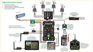 Drone, Quadcopter, Multi rotor, Quadricopter, Multirotor, Drone | Typical Electronic Layout