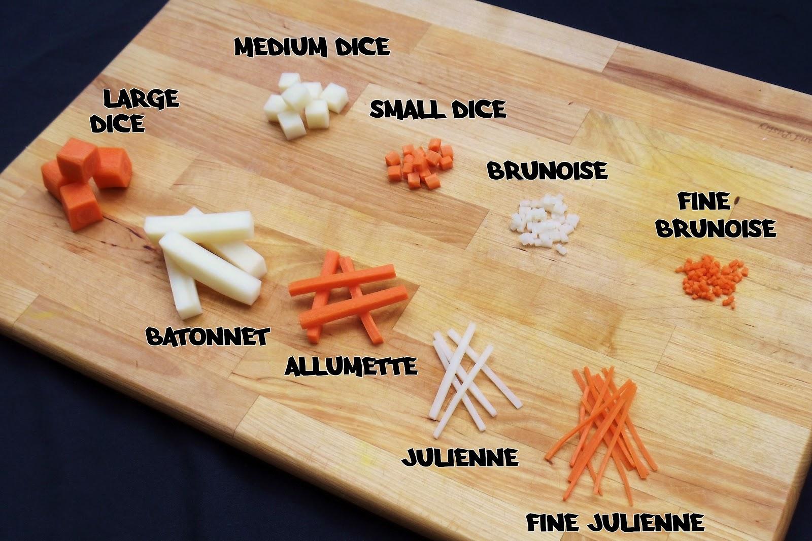 Description Of Knife Cuts