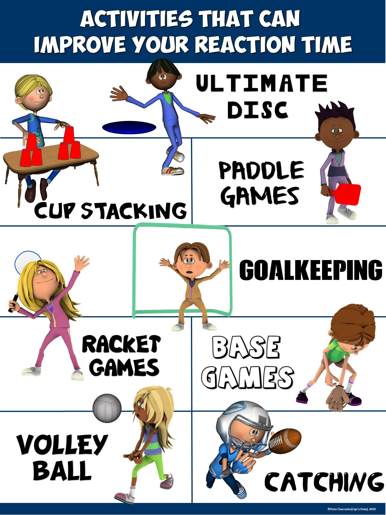 Pe Poster Bundle Skill Components Of Fitness 13 Activity