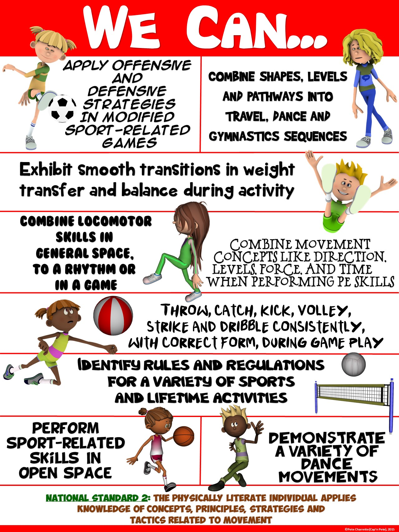 Pe Poster We Can Statements Standard 2 Movement