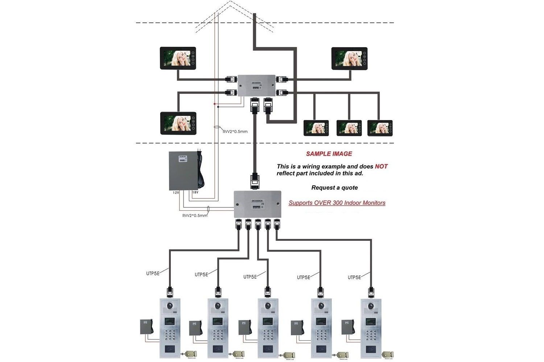 Building Entry Access Control 40 Unit Kit