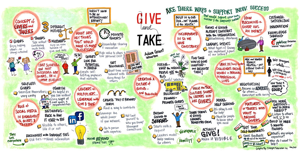 Image result for adam grant give and take book