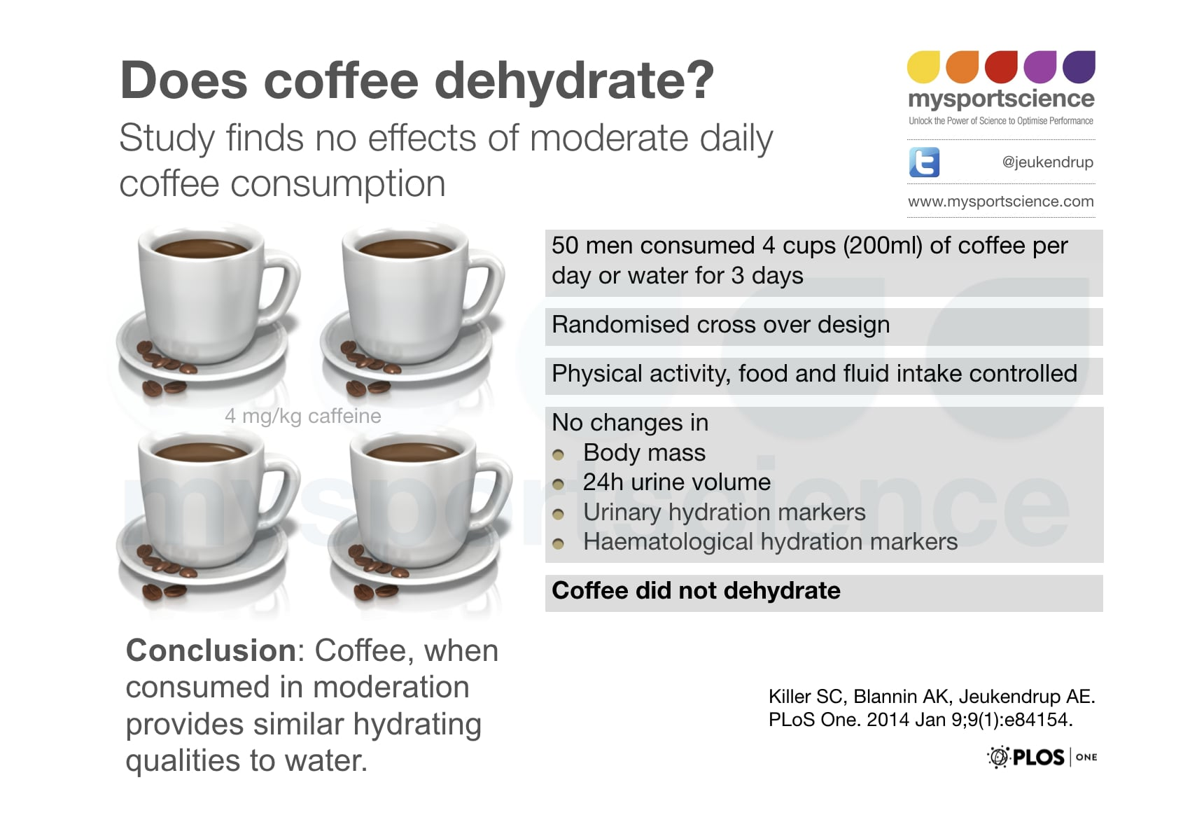 Does Coffee Dehydrate