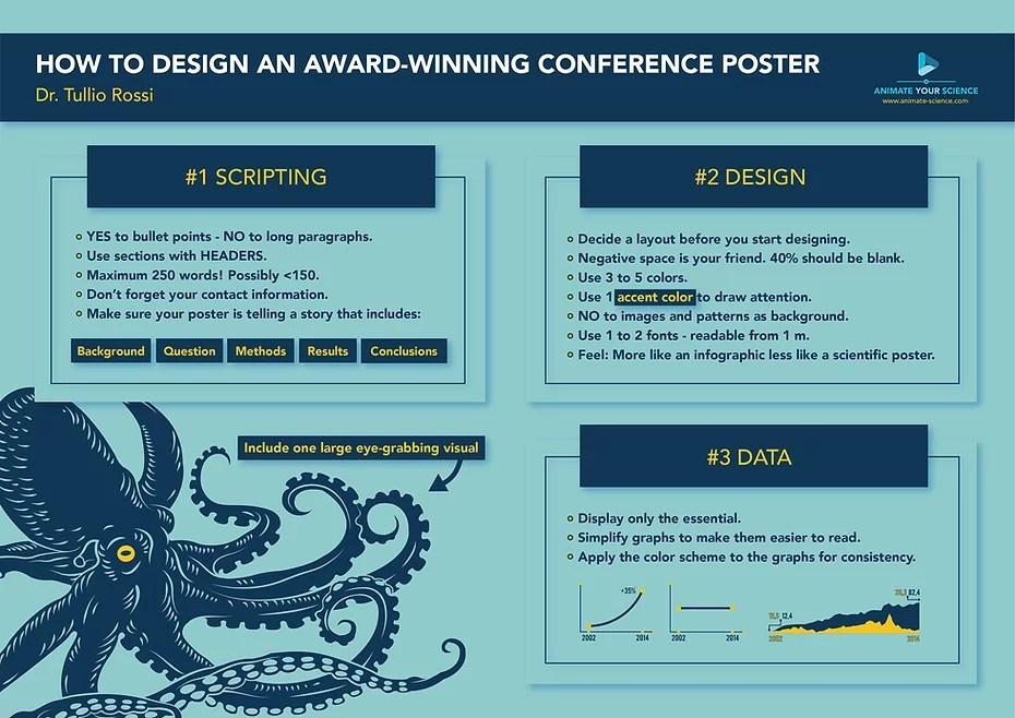 an award winning conference poster