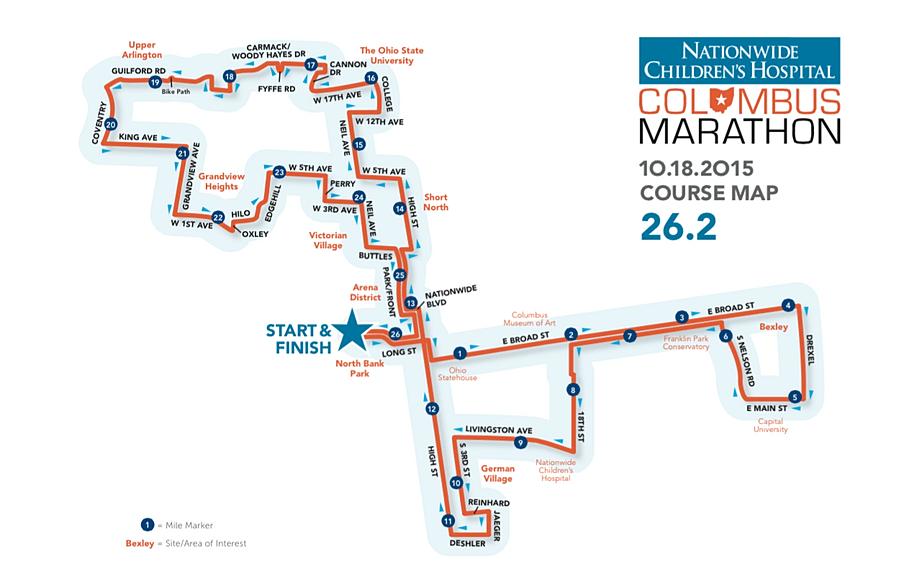 Columbus Marathon Route