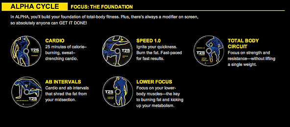 Sean T Focus T25 Fitness workout Review - Ledhealthandfitness