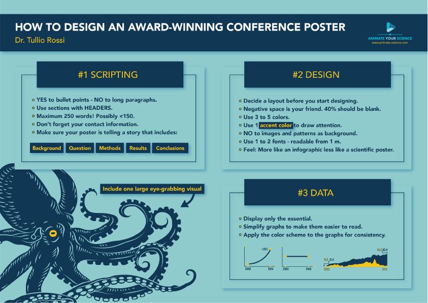 how to design an award winning