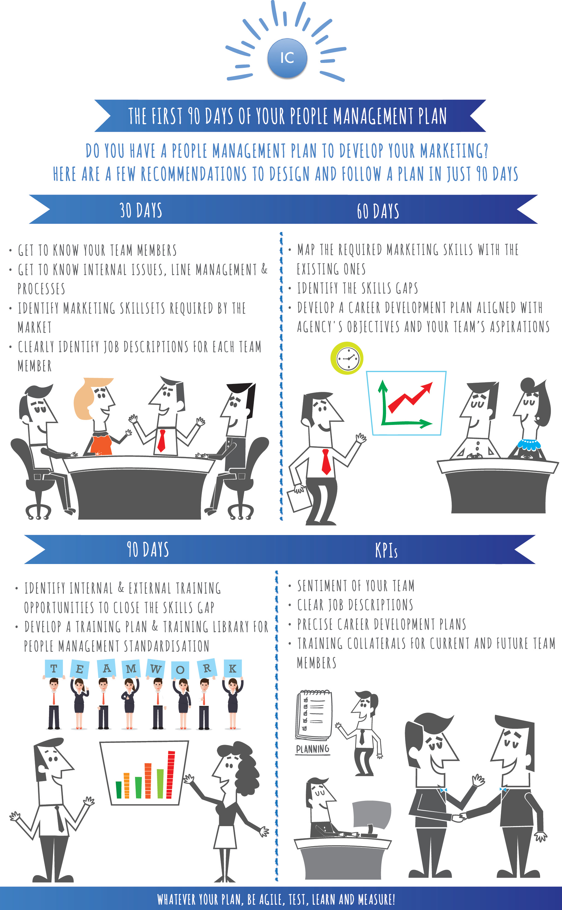 Infographic The First 90 Days Of Your People Management