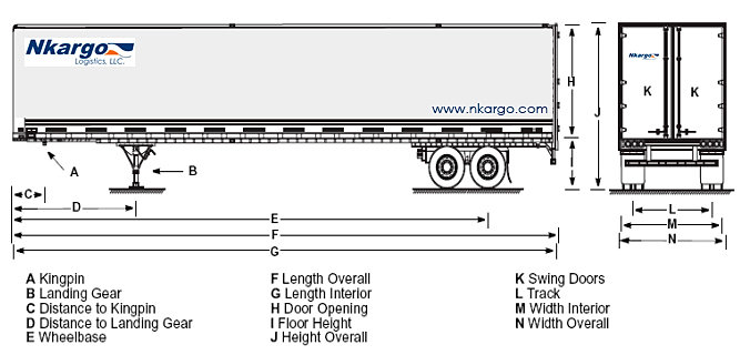 Tractor Trailer Length : Tractor trailer dimensions refrigerated