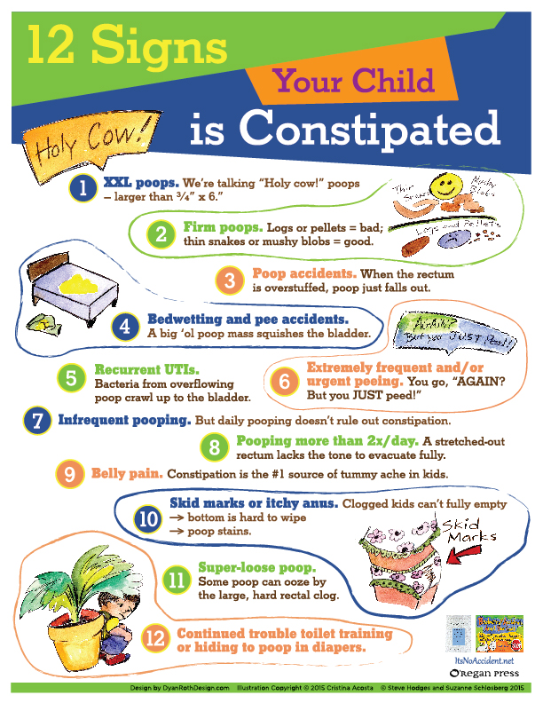 Free Download 12 Surprising Signs Your Child Is Constipated