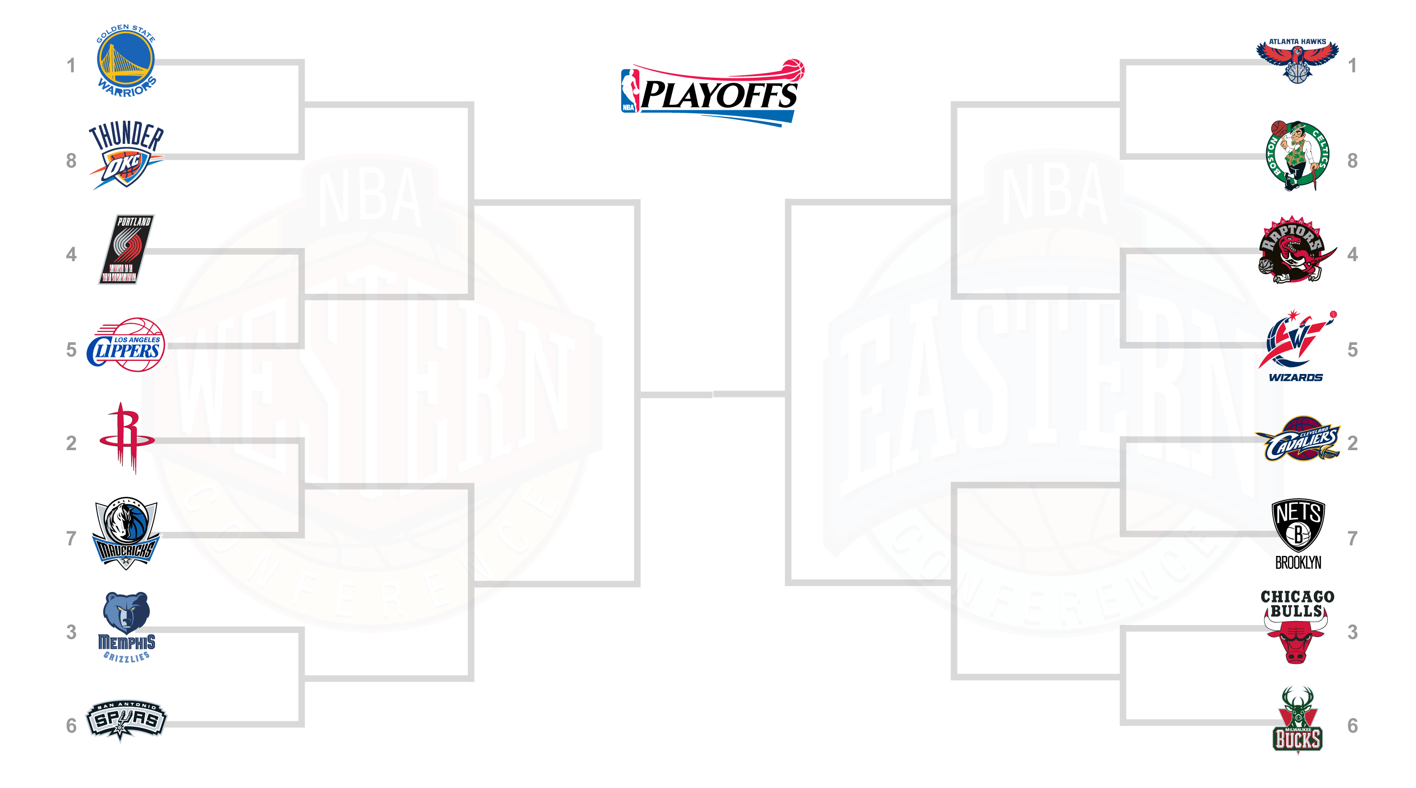 photograph relating to Nfl Printable Playoff Bracket identified as Nfl Playoff Bracket Template. bracket template nfl playoff