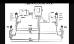 Solucionado: Chevrolet optra LS 2012, diagrama cierre