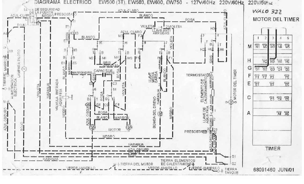 Manual Lavarropas Electrolux Ew750