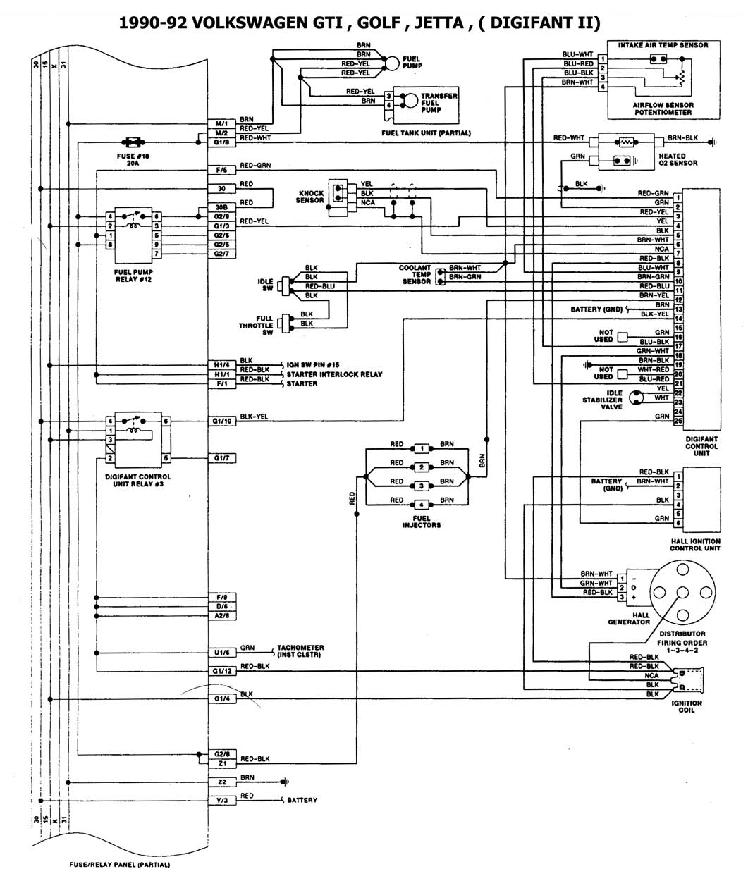 Vw Jettum Vr6 Wiring Diagram