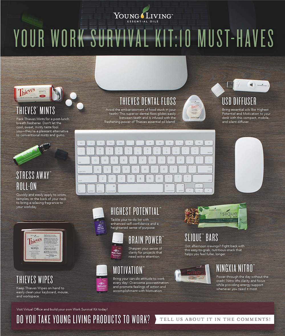 https://i2.wp.com/static.youngliving.com/info-graphics/en-us/work-survival-kit/work-survival-kit.jpg