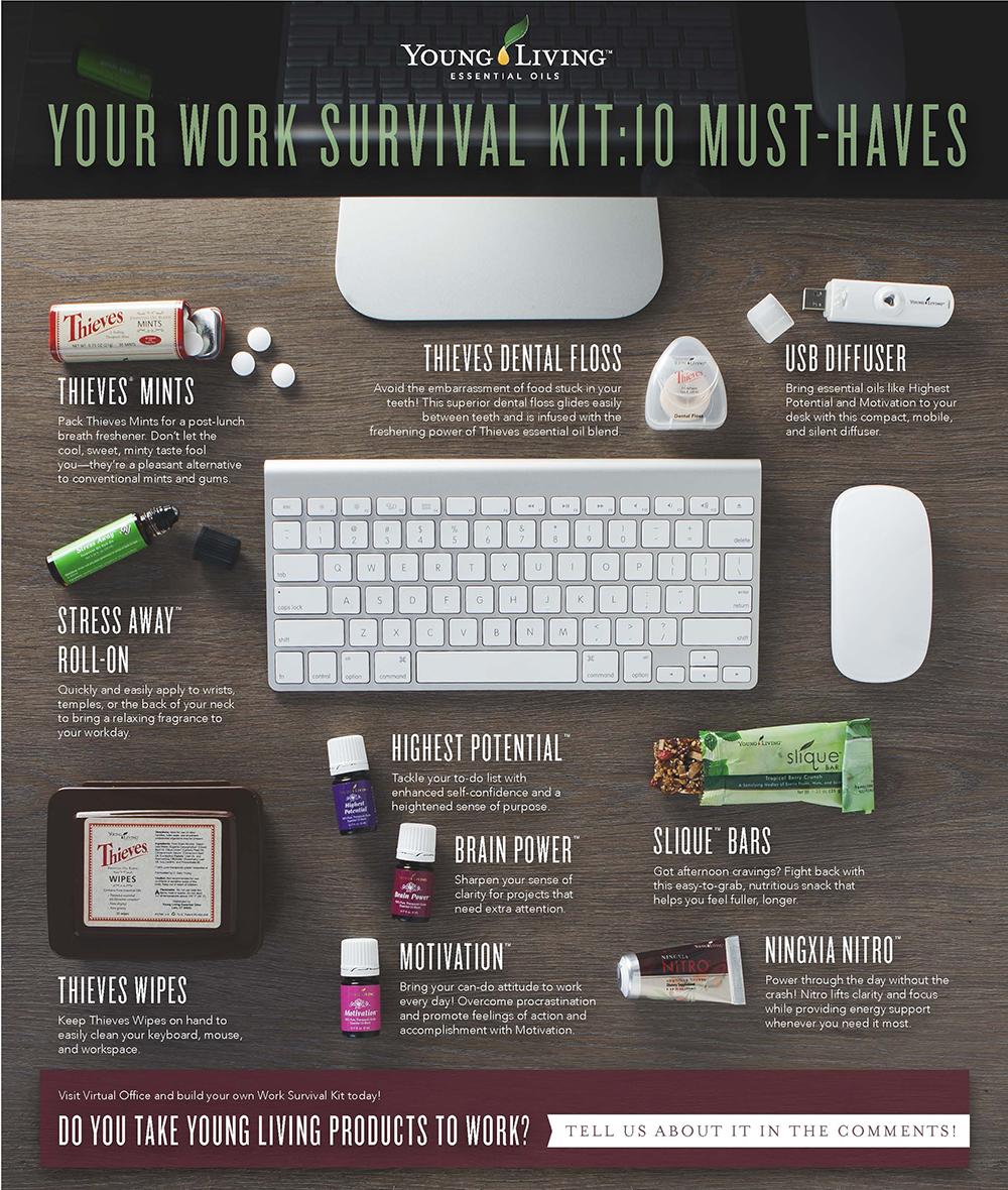 https://i2.wp.com/static.youngliving.com/info-graphics/en-us/work-survival-kit/work-survival-kit.jpg