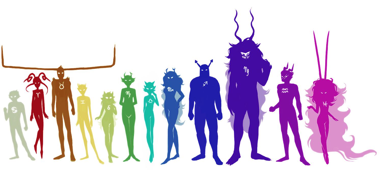 Taurus Homestuck Troll Families