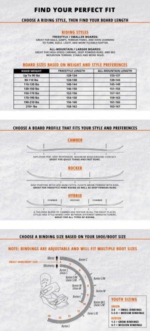 Size Chart | Zumiez