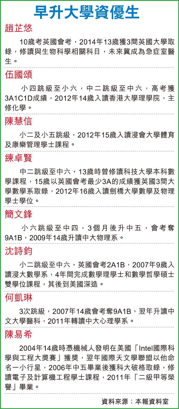 資優學生 研繞過DSE入大學 資優學苑擬為學生 度身訂造「個人檔案」 - 香港經濟日報 - 報章 - 港聞 - D140704