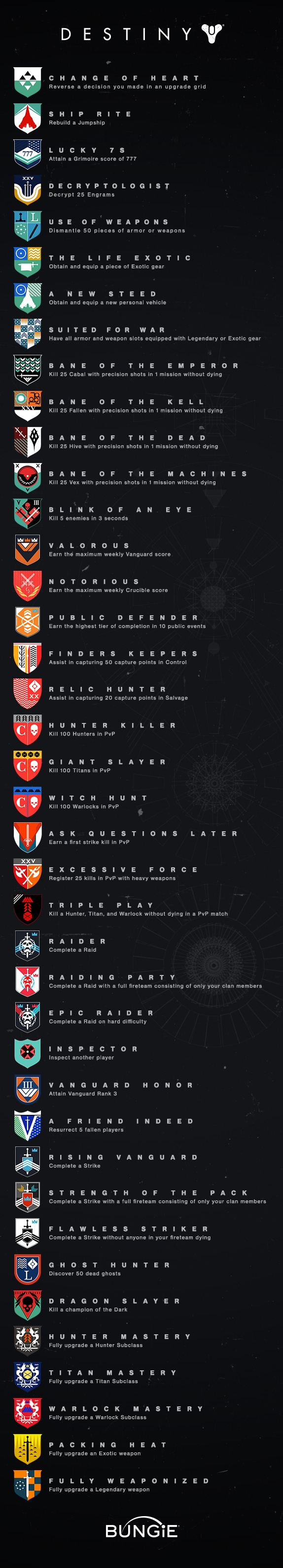 Destiny Sony PlayStation Trophies & Xbox Achievements