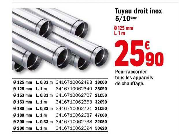 Offre Tuyau Droit Inox Chez Brico Depot