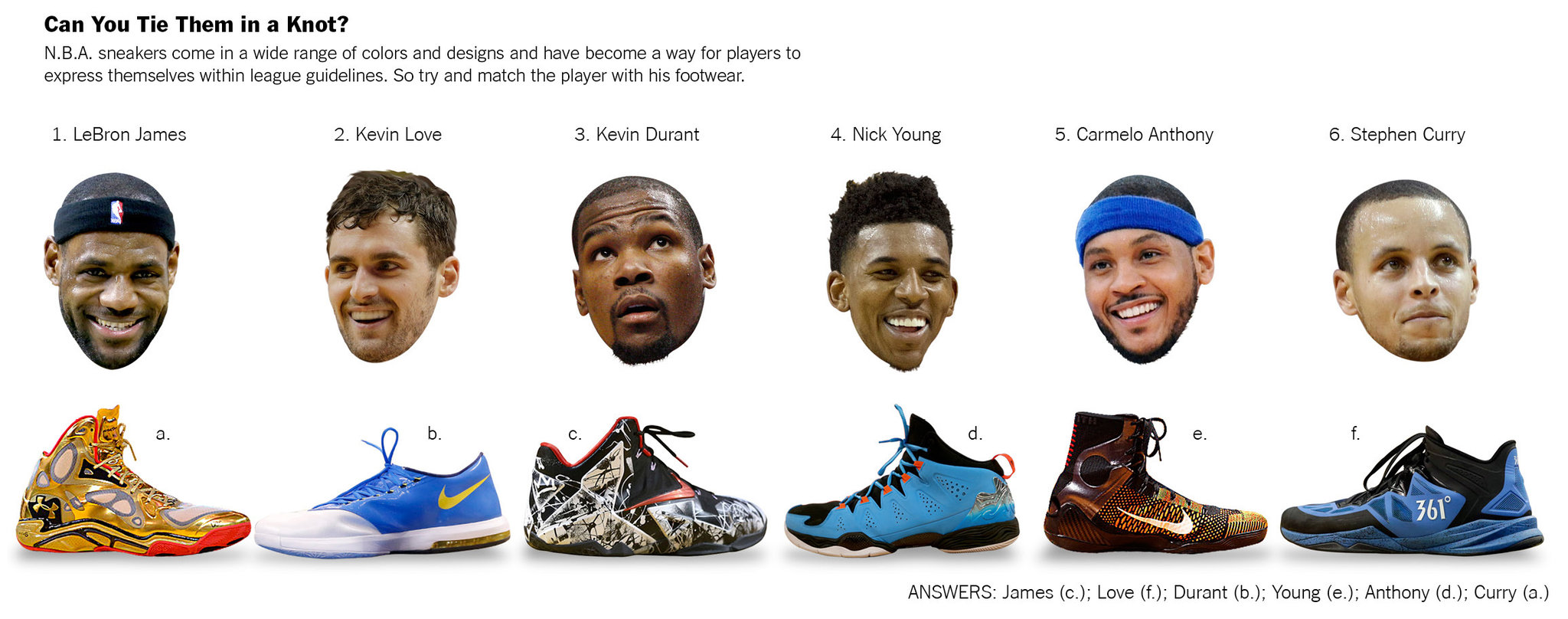A Huge N B A Rivalry Sneaker Collections