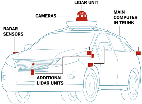 Google Self Driving Car Unit Accuses Uber Of Using Stolen