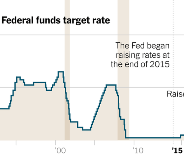 Why The Fed Raised Rates For The Seventh Time In Three Years