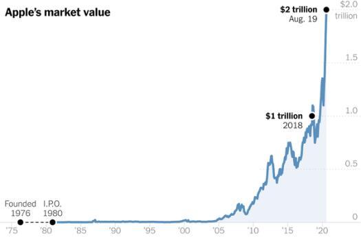Target's Online Sales Almost Tripled in Second Quarter: Live Updates 2