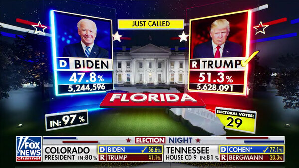 Networks were able to call Florida for President Trump, but in other battleground states the race remained unresolved.
