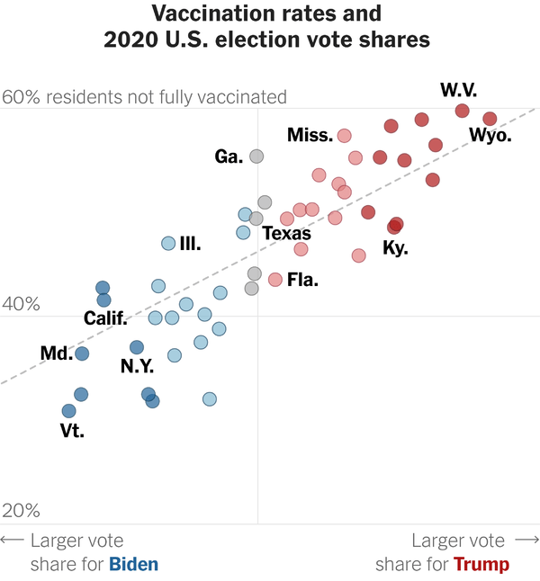 Data as of Sept. 23. Chart excludes Washington D.C.